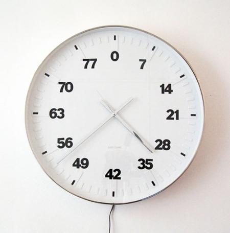 Gyvenimo laikrodis